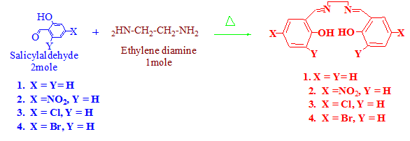 Synthesis of symmetrical Schiff Bases (1-4)
