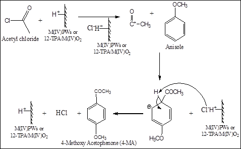 Reaction mechanism of Friedel Crafts acylation of anisole using solid acid catalyst