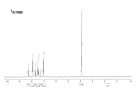 Experimental 1H NMR spectrum of compound a.