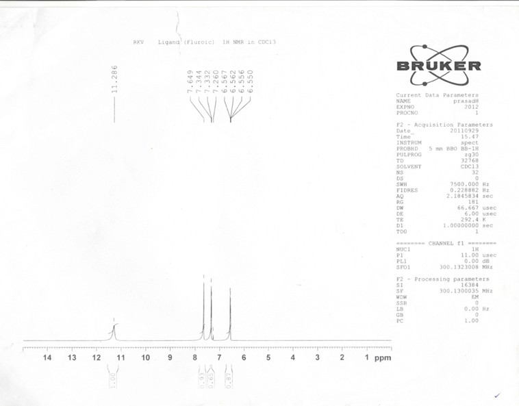 1H NMR of furoic acid ligand in CDCl3