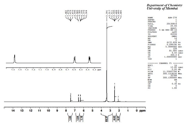 1H NMR of SbL3 complex in dmso-d6