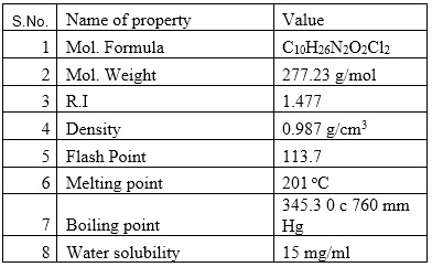 Physical properties of Ethambutol